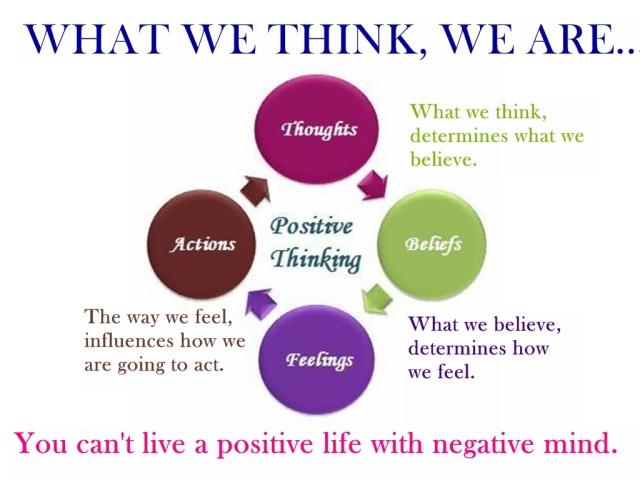 positivethinkingcollage